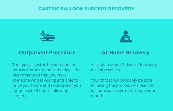 Gastric Balloon 14 Ways It Will Affect You Bariatric